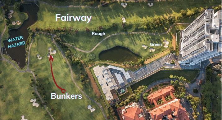Golf Terms on golf hole